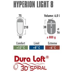High Peak Hyperion Light 8 Sac de couchage, blue/orange